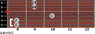 A#m9/C for guitar on frets 8, 8, 10, x, 9, 9