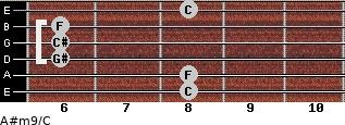 A#m9/C for guitar on frets 8, 8, 6, 6, 6, 8