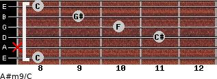 A#m9/C for guitar on frets 8, x, 11, 10, 9, 8