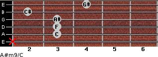 A#m9/C for guitar on frets x, 3, 3, 3, 2, 4