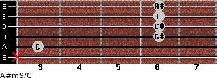 A#m9/C for guitar on frets x, 3, 6, 6, 6, 6