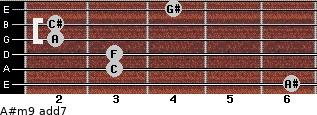 A#m9 add(7) for guitar on frets 6, 3, 3, 2, 2, 4
