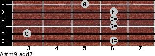 A#m9 add(7) for guitar on frets 6, 3, 6, 6, 6, 5