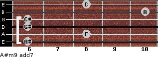 A#m9 add(7) for guitar on frets 6, 8, 6, 6, 10, 8