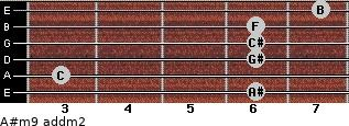 A#m9 add(m2) for guitar on frets 6, 3, 6, 6, 6, 7