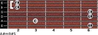 A#m9#5 for guitar on frets 6, 3, 6, 6, 2, 2