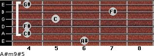 A#m9#5 for guitar on frets 6, 4, 4, 5, 7, 4