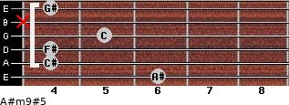 A#m9#5 for guitar on frets 6, 4, 4, 5, x, 4