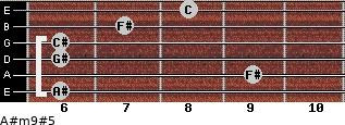 A#m9#5 for guitar on frets 6, 9, 6, 6, 7, 8