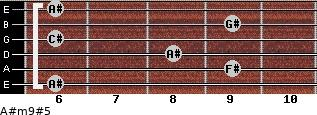 A#m9#5 for guitar on frets 6, 9, 8, 6, 9, 6