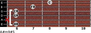 A#m9#5 for guitar on frets 6, x, 6, 6, 7, 8