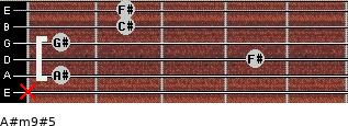 A#m9#5 for guitar on frets x, 1, 4, 1, 2, 2