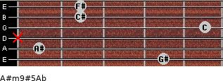 A#m9#5/Ab for guitar on frets 4, 1, x, 5, 2, 2