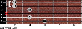 A#m9#5/Ab for guitar on frets 4, 3, x, 3, 2, 2
