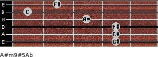 A#m9#5/Ab for guitar on frets 4, 4, 4, 3, 1, 2