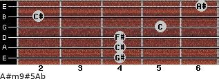 A#m9#5/Ab for guitar on frets 4, 4, 4, 5, 2, 6