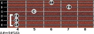 A#m9#5/Ab for guitar on frets 4, 4, 4, 5, 7, 6