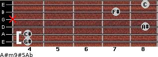 A#m9#5/Ab for guitar on frets 4, 4, 8, x, 7, 8