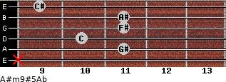 A#m9#5/Ab for guitar on frets x, 11, 10, 11, 11, 9