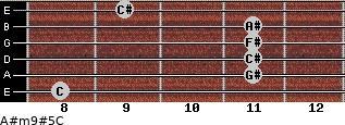 A#m9#5/C for guitar on frets 8, 11, 11, 11, 11, 9
