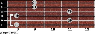A#m9#5/C for guitar on frets 8, 11, 8, 11, 9, 9