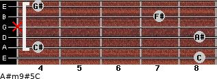A#m9#5/C for guitar on frets 8, 4, 8, x, 7, 4