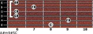 A#m9#5/C for guitar on frets 8, 9, 6, 6, 7, 6
