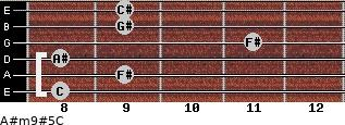 A#m9#5/C for guitar on frets 8, 9, 8, 11, 9, 9