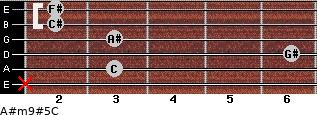 A#m9#5/C for guitar on frets x, 3, 6, 3, 2, 2