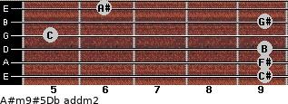 A#m9#5/Db add(m2) guitar chord
