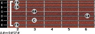 A#m9#5/F# for guitar on frets 2, 3, 6, 3, 2, 2