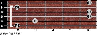A#m9#5/F# for guitar on frets 2, 3, 6, 6, 2, 6