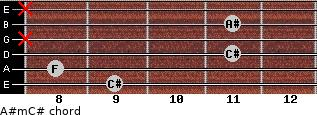 A#m/C# for guitar on frets 9, 8, 11, x, 11, x