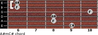 A#m/C# for guitar on frets 9, 8, 8, 10, 6, 6