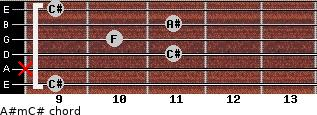 A#m/C# for guitar on frets 9, x, 11, 10, 11, 9
