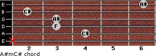 A#m/C# for guitar on frets x, 4, 3, 3, 2, 6