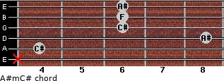 A#m/C# for guitar on frets x, 4, 8, 6, 6, 6
