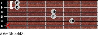 A#m/Db add(2) guitar chord