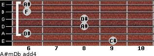 A#m/Db add(4) guitar chord