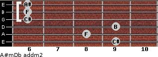 A#m/Db add(m2) guitar chord