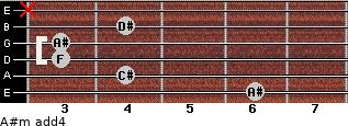 A#m add(4) for guitar on frets 6, 4, 3, 3, 4, x