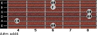 A#m add(4) for guitar on frets 6, 4, 8, 8, 6, 6