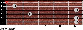 A#m add(4) for guitar on frets 6, 6, 3, 6, 2, x