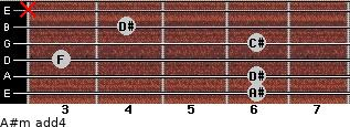 A#m add(4) for guitar on frets 6, 6, 3, 6, 4, x