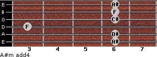 A#m add(4) for guitar on frets 6, 6, 3, 6, 6, 6