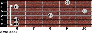 A#m add(4) for guitar on frets 6, 6, 8, 10, 6, 9