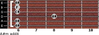 A#m add(4) for guitar on frets 6, 6, 8, 6, 6, 6