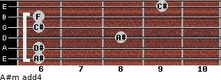 A#m add(4) for guitar on frets 6, 6, 8, 6, 6, 9
