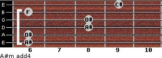 A#m add(4) for guitar on frets 6, 6, 8, 8, 6, 9