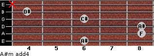 A#m add(4) for guitar on frets 6, 8, 8, 6, 4, x
